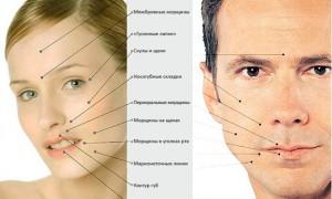 Пластика лица: как проходит операция