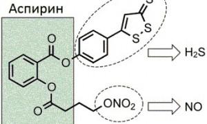 Модификация молекулы аспирина значительно повысила его противоопухолевую активность