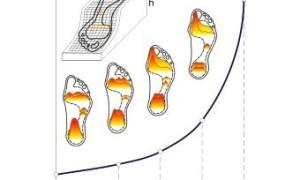 Эксперты усомнились в возможном запрете на вредную для здоровья обувь