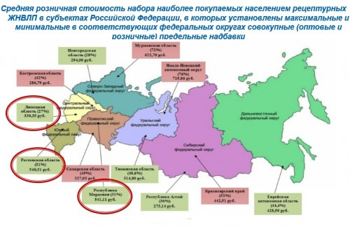 В России продаются самые дорогие лекарства в мире