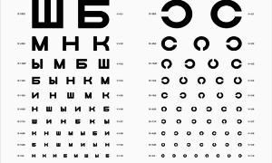 Упражнения для восстановления зрения: советы