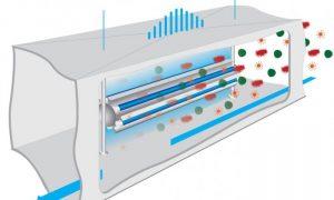 Рециркулятор бактерицидный как способ профилактики