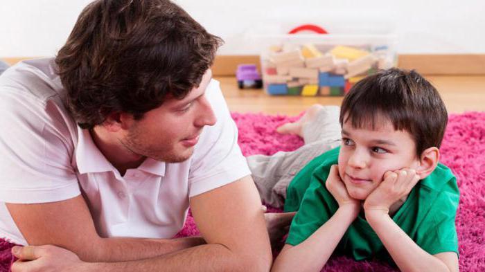 Кто ваш ребенок и как себя с ним вести?