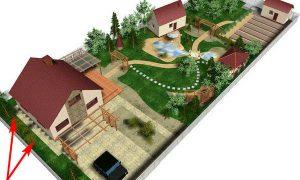 Планировка сада: узкий участок — не проблема
