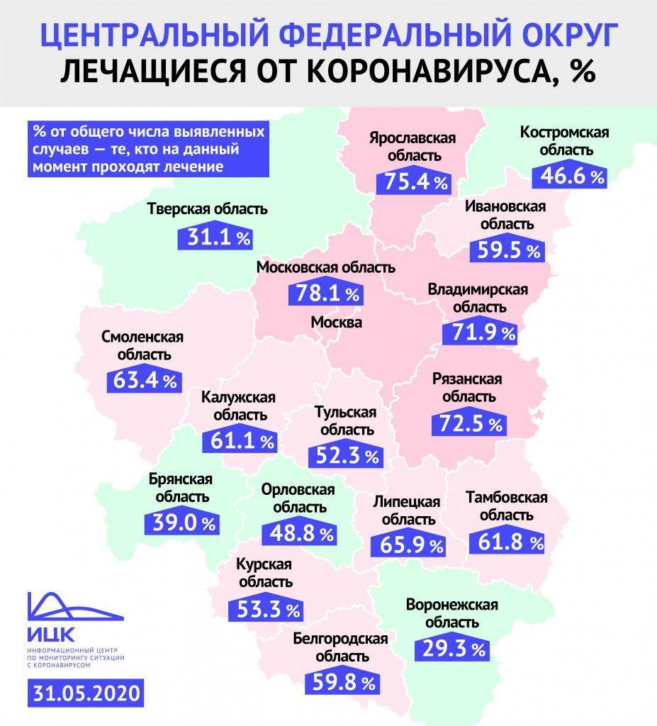 В Смоленской области треть инфицированных коронавирусом не проходит лечение