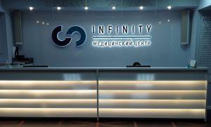 МЦ «Инфинити» – удачное инвестирование в здоровье