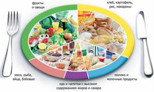 Диета для больных сахарным диабетом