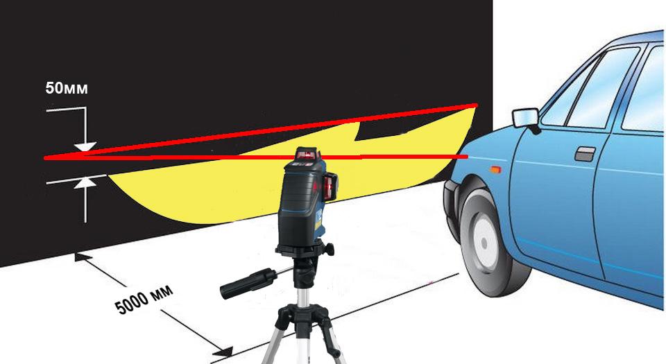 Как установить свет в машине?